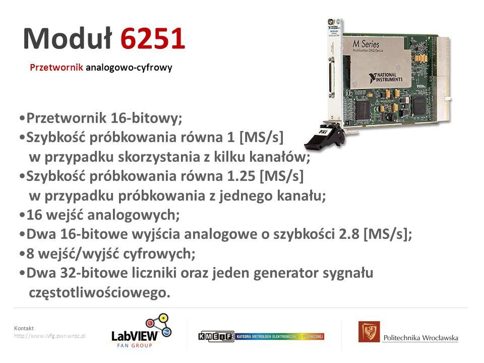 Moduł 6251 Przetwornik 16-bitowy; Szybkość próbkowania równa 1 [MS/s]